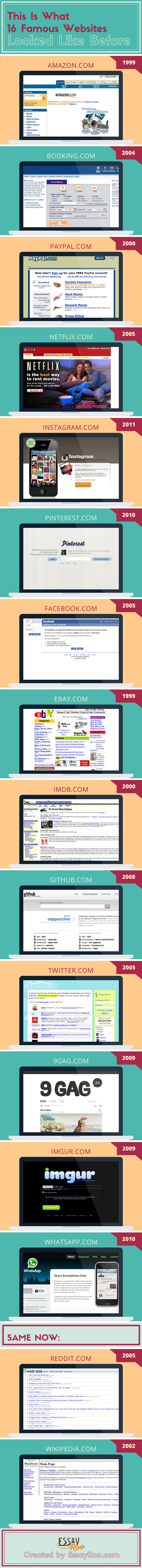 What Famous Domains Looked Like Before by EssayRoo.com